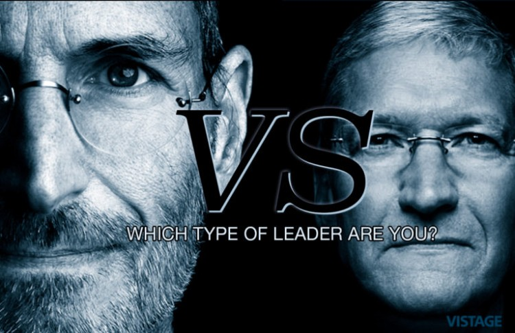 How Does Your Personality Affect Your Leadership?